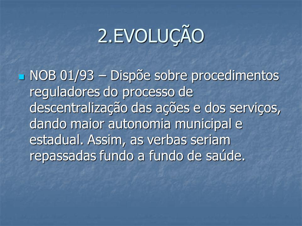 2.EVOLUÇÃO NOB 01/93 – Dispõe sobre procedimentos reguladores do processo de descentralização das ações e dos serviços, dando maior autonomia municipa