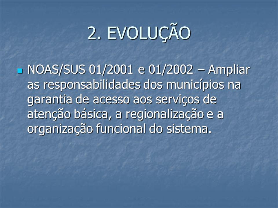 2. EVOLUÇÃO NOAS/SUS 01/2001 e 01/2002 – Ampliar as responsabilidades dos municípios na garantia de acesso aos serviços de atenção básica, a regionali