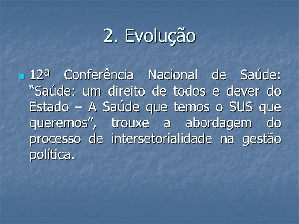 """2. Evolução 12ª Conferência Nacional de Saúde: """"Saúde: um direito de todos e dever do Estado – A Saúde que temos o SUS que queremos"""", trouxe a abordag"""