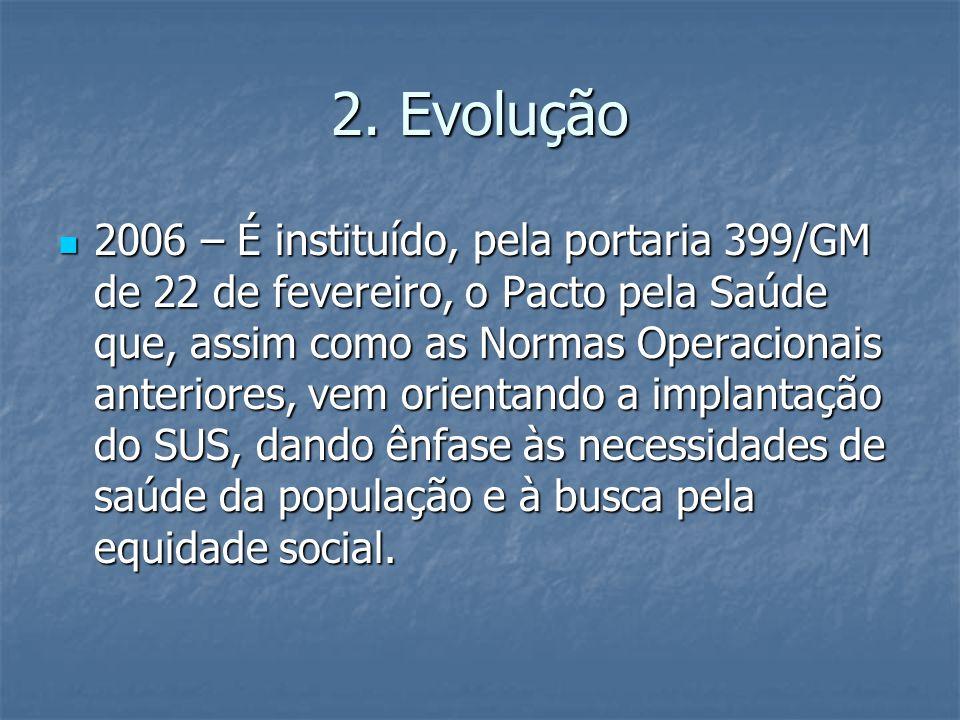 2. Evolução 2006 – É instituído, pela portaria 399/GM de 22 de fevereiro, o Pacto pela Saúde que, assim como as Normas Operacionais anteriores, vem or