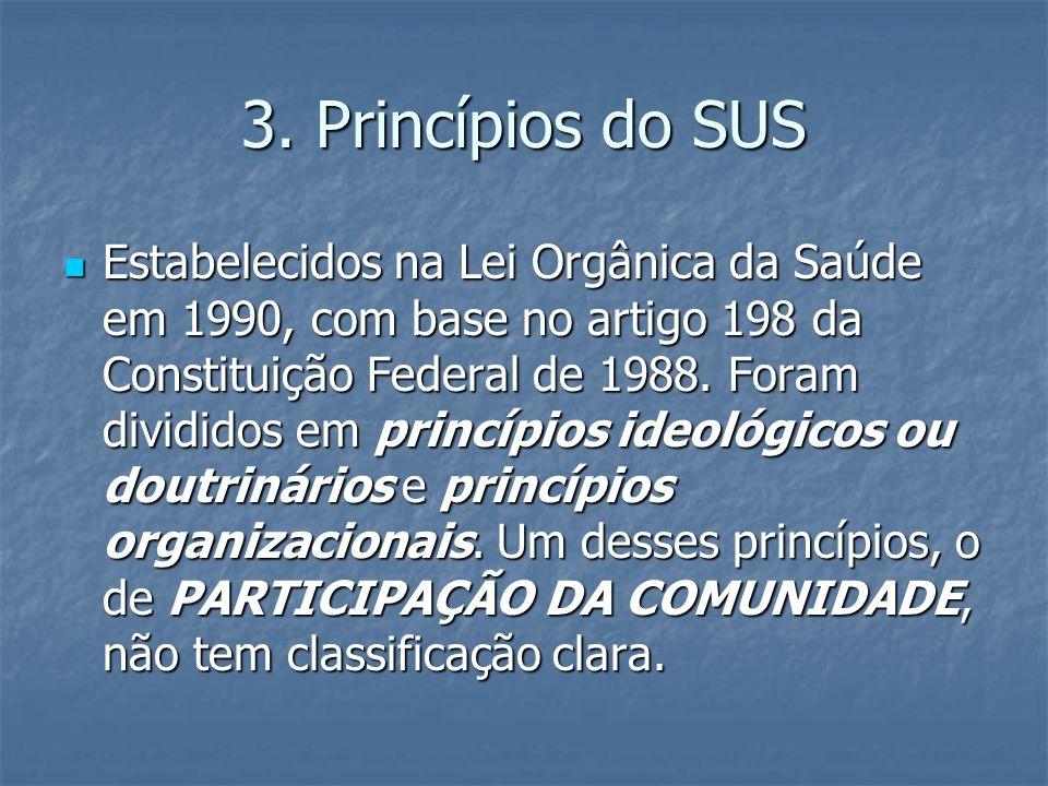 3. Princípios do SUS Estabelecidos na Lei Orgânica da Saúde em 1990, com base no artigo 198 da Constituição Federal de 1988. Foram divididos em princí