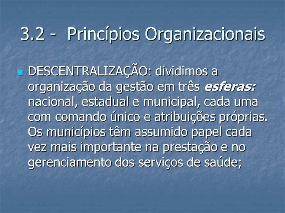 3.2 - Princípios Organizacionais DESCENTRALIZAÇÃO: dividimos a organização da gestão em três esferas: nacional, estadual e municipal, cada uma com com