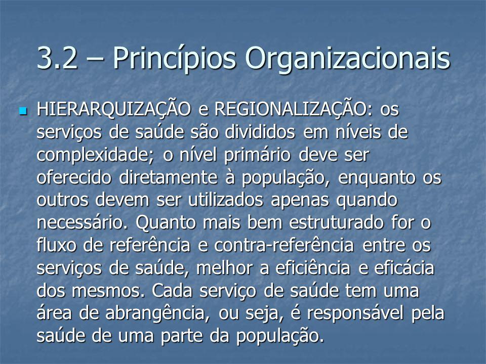 3.2 – Princípios Organizacionais HIERARQUIZAÇÃO e REGIONALIZAÇÃO: os serviços de saúde são divididos em níveis de complexidade; o nível primário deve