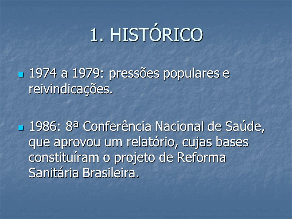 1. HISTÓRICO 1974 a 1979: pressões populares e reivindicações. 1974 a 1979: pressões populares e reivindicações. 1986: 8ª Conferência Nacional de Saúd