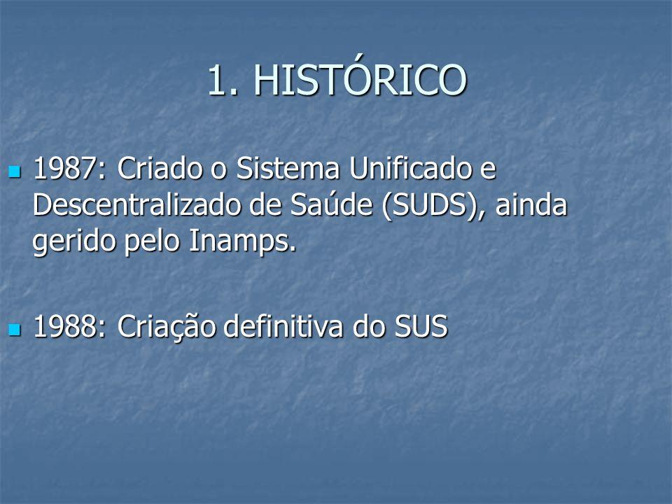 1. HISTÓRICO 1987: Criado o Sistema Unificado e Descentralizado de Saúde (SUDS), ainda gerido pelo Inamps. 1987: Criado o Sistema Unificado e Descentr