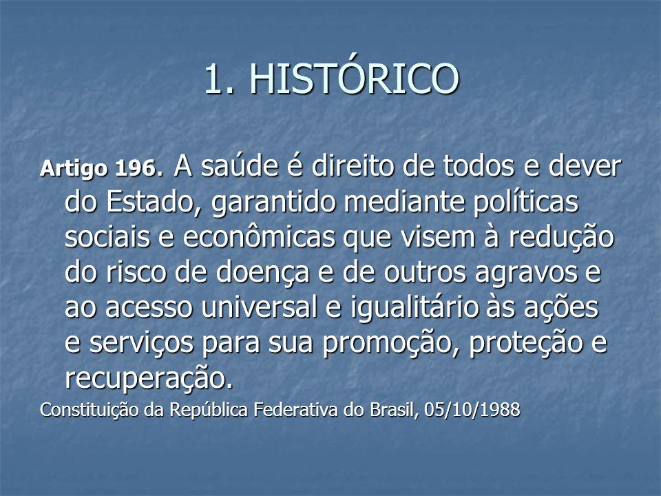 1. HISTÓRICO Artigo 196. A saúde é direito de todos e dever do Estado, garantido mediante políticas sociais e econômicas que visem à redução do risco