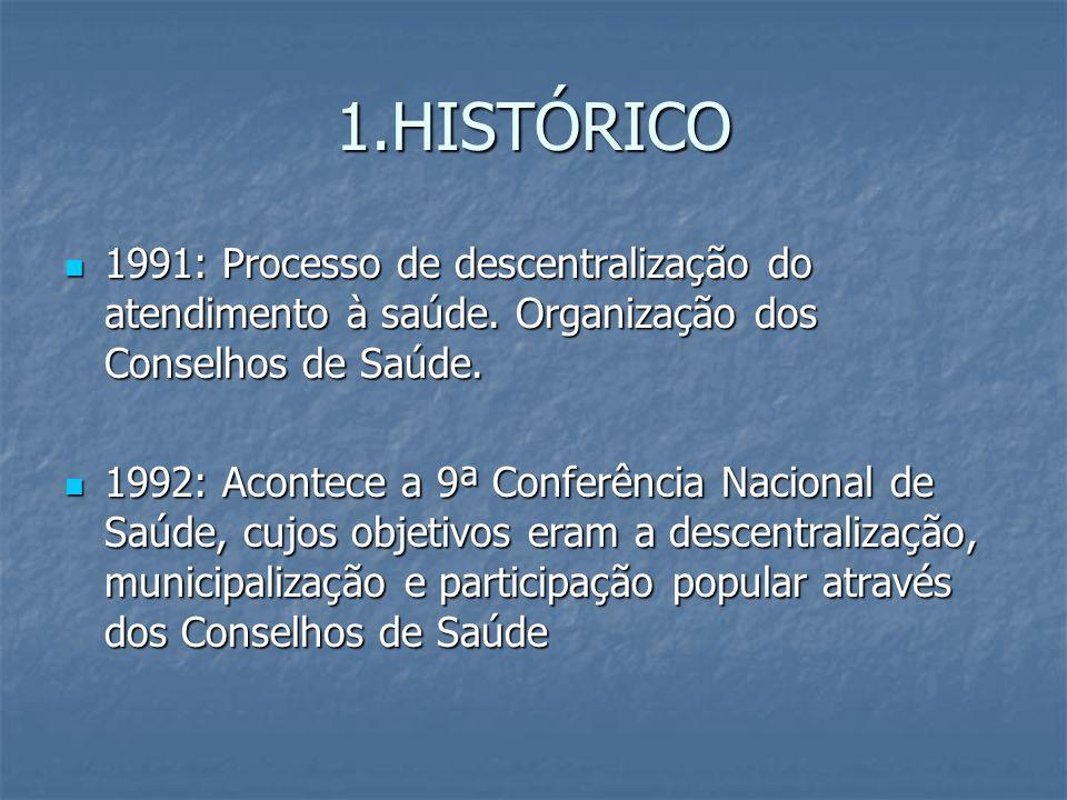1.HISTÓRICO 1991: Processo de descentralização do atendimento à saúde. Organização dos Conselhos de Saúde. 1991: Processo de descentralização do atend