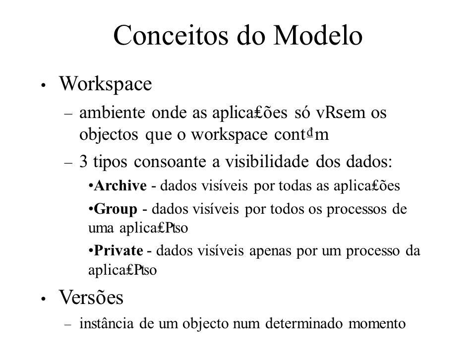 Conceitos do Modelo Workspace – ambiente onde as aplica₤ões só v ₨ em os objectos que o workspace cont₫m – 3 tipos consoante a visibilidade dos dados: Archive - dados visíveis por todas as aplica₤ões Group - dados visíveis por todos os processos de uma aplica₤₧o Private - dados visíveis apenas por um processo da aplica₤₧o Versões – instância de um objecto num determinado momento