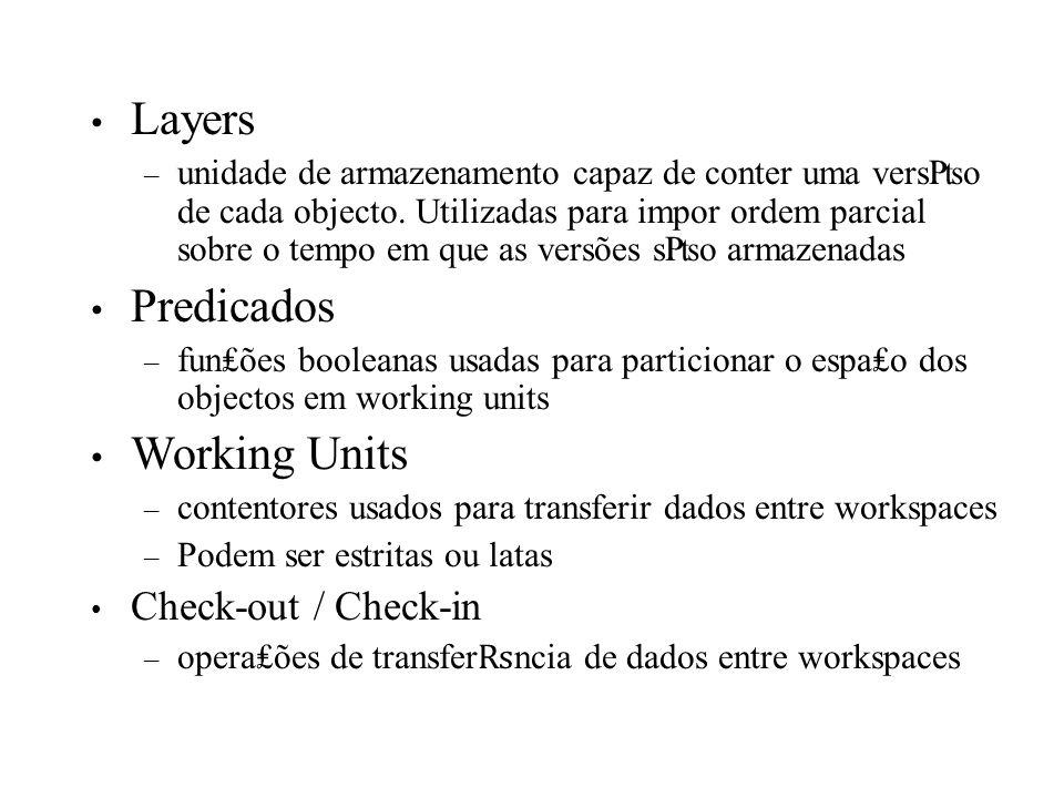 Layers – unidade de armazenamento capaz de conter uma vers₧o de cada objecto.