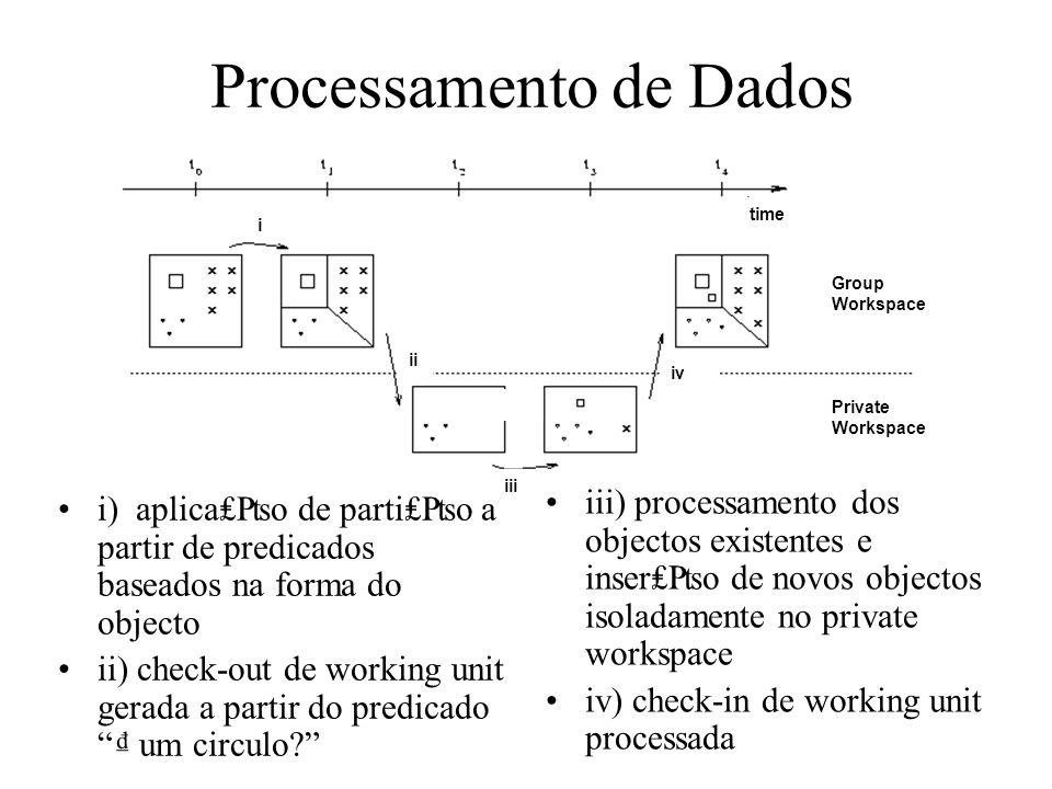 Group Workspace Private Workspace time ii iv Processamento de Dados i) aplica₤₧o de parti₤₧o a partir de predicados baseados na forma do objecto ii) c