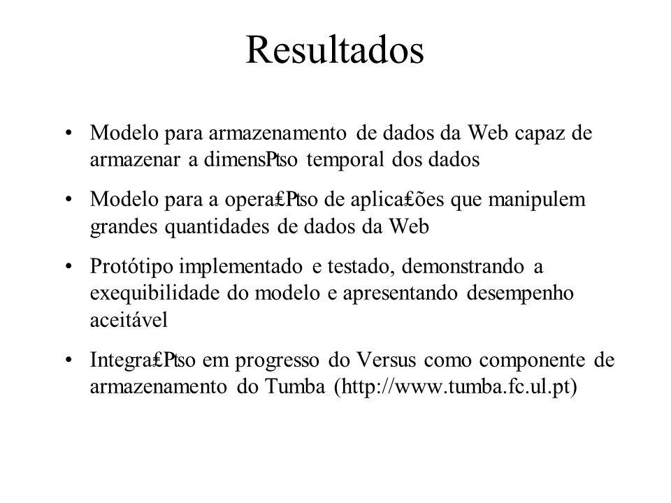 Resultados Modelo para armazenamento de dados da Web capaz de armazenar a dimens₧o temporal dos dados Modelo para a opera₤₧o de aplica₤ões que manipulem grandes quantidades de dados da Web Protótipo implementado e testado, demonstrando a exequibilidade do modelo e apresentando desempenho aceitável Integra₤₧o em progresso do Versus como componente de armazenamento do Tumba (http://www.tumba.fc.ul.pt)