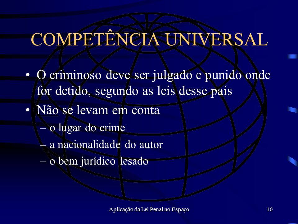 Aplicação da Lei Penal no Espaço10 COMPETÊNCIA UNIVERSAL O criminoso deve ser julgado e punido onde for detido, segundo as leis desse país Não se levam em conta –o lugar do crime –a nacionalidade do autor –o bem jurídico lesado