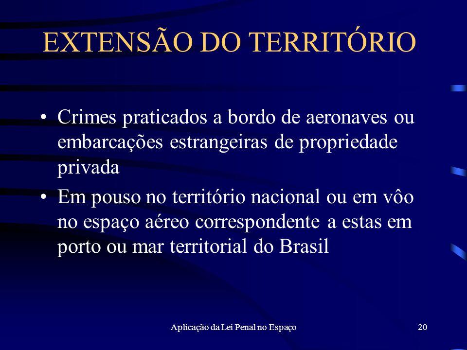 Aplicação da Lei Penal no Espaço20 EXTENSÃO DO TERRITÓRIO Crimes praticados a bordo de aeronaves ou embarcações estrangeiras de propriedade privada Em pouso no território nacional ou em vôo no espaço aéreo correspondente a estas em porto ou mar territorial do Brasil