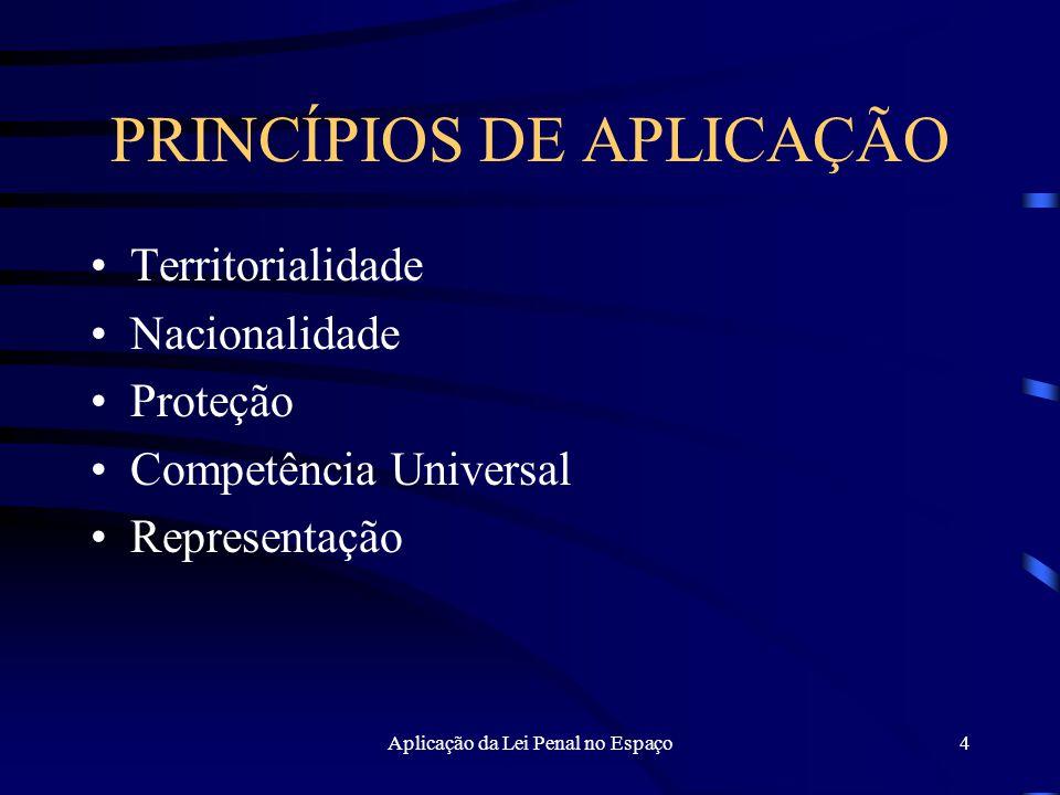 Aplicação da Lei Penal no Espaço4 PRINCÍPIOS DE APLICAÇÃO Territorialidade Nacionalidade Proteção Competência Universal Representação