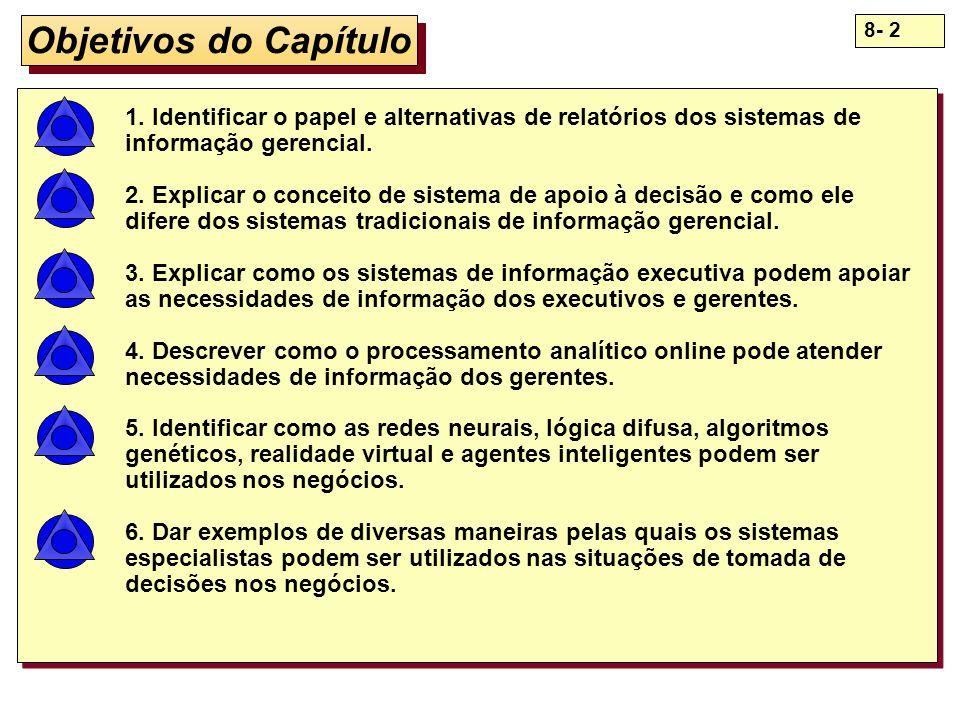 8- 23 Tomada de Decisão (Processo Cognitivo) c)c) e) 0 uma Sensações (Canais) Cognição Receptores Externos Decisão/ Ação Percepção a) Represen- tação EaEa EbEb EnEn EjEj Receptores Internos Receptores Internos b)b) d)d) f)f) g)g) Rejeitada c) coloca em memória Reorganiza uma Aceita Comunicação (Reemissão de informação) e)e) uma Receptor Organizacional 1 Emissores
