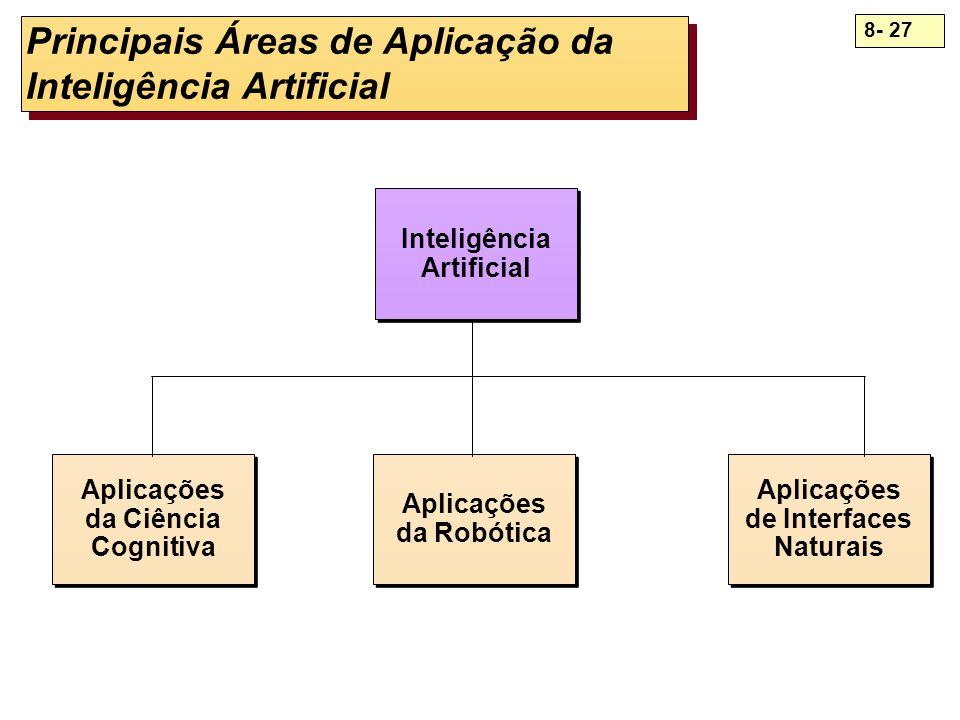 8- 27 Principais Áreas de Aplicação da Inteligência Artificial Aplicações da Ciência Cognitiva Aplicações da Ciência Cognitiva Inteligência Artificial