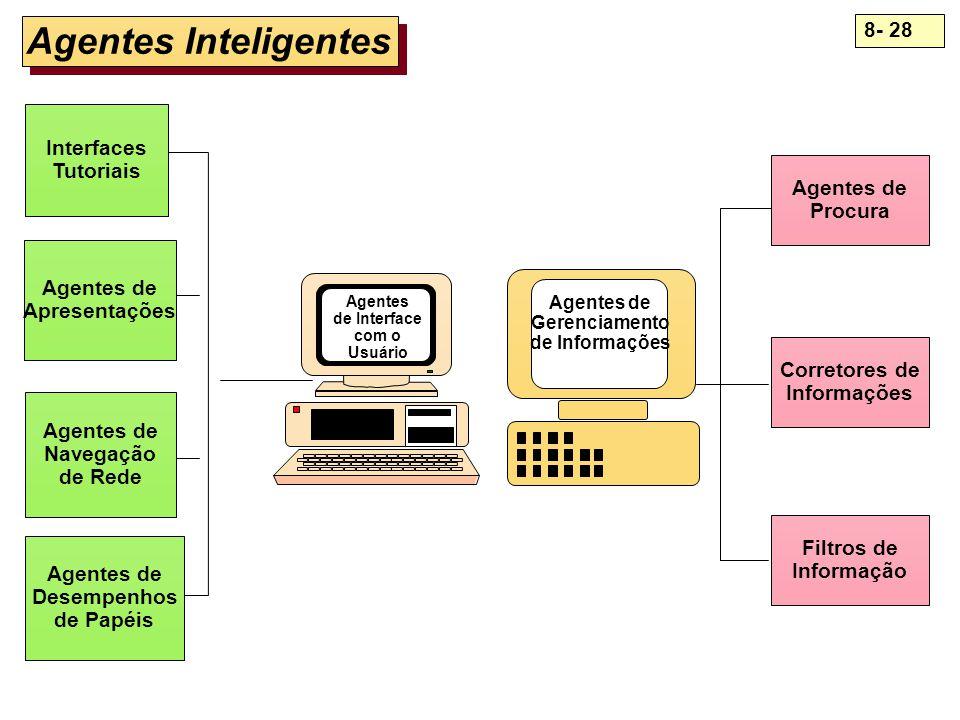 8- 28 Agentes Inteligentes Interfaces Tutoriais Agentes de Apresentações Agentes de Navegação de Rede Agentes de Desempenhos de Papéis Agentes de Inte