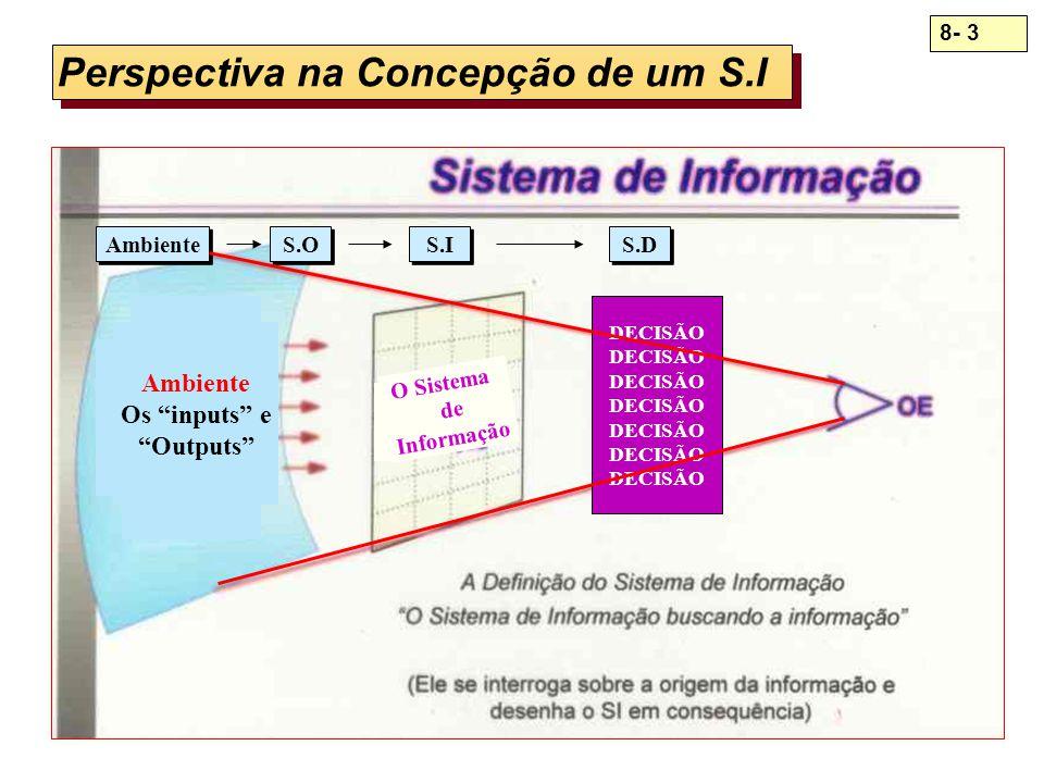 """8- 3 Perspectiva na Concepção de um S.I S.O S.I S.D Ambiente Os """"inputs"""" e """"Outputs"""" O Sistema de Informação DECISÃO"""