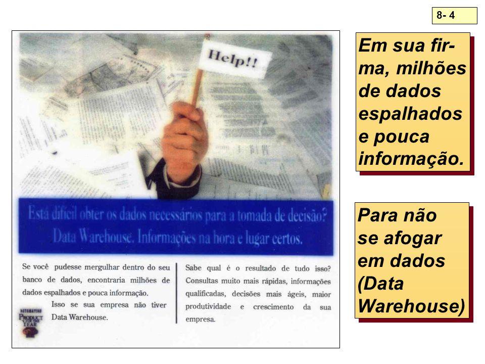 8- 4 Para não se afogar em dados (Data Warehouse) Em sua fir- ma, milhões de dados espalhados e pouca informação.