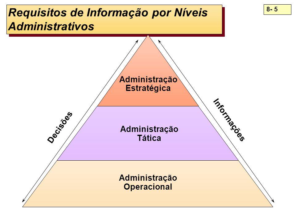8- 5 Requisitos de Informação por Níveis Administrativos Administração Estratégica Administração Tática Administração Operacional Decisões Informações