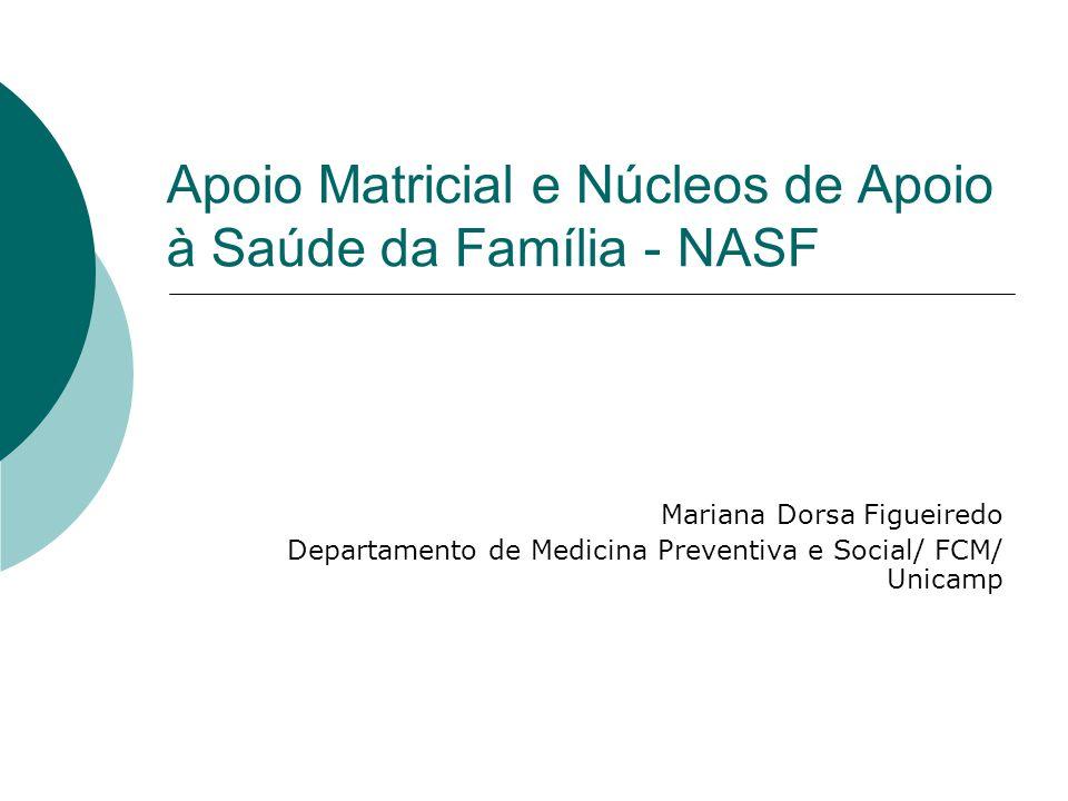 Apoio Matricial e Núcleos de Apoio à Saúde da Família - NASF Mariana Dorsa Figueiredo Departamento de Medicina Preventiva e Social/ FCM/ Unicamp
