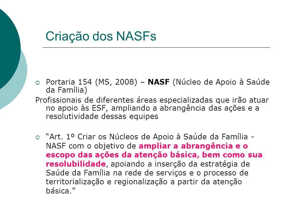 Criação dos NASFs  Portaria 154 (MS, 2008) – NASF (Núcleo de Apoio à Saúde da Família) Profissionais de diferentes áreas especializadas que irão atuar no apoio às ESF, ampliando a abrangência das ações e a resolutividade dessas equipes  Art.