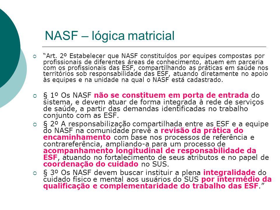 """NASF – lógica matricial  """"Art. 2º Estabelecer que NASF constituídos por equipes compostas por profissionais de diferentes áreas de conhecimento, atue"""