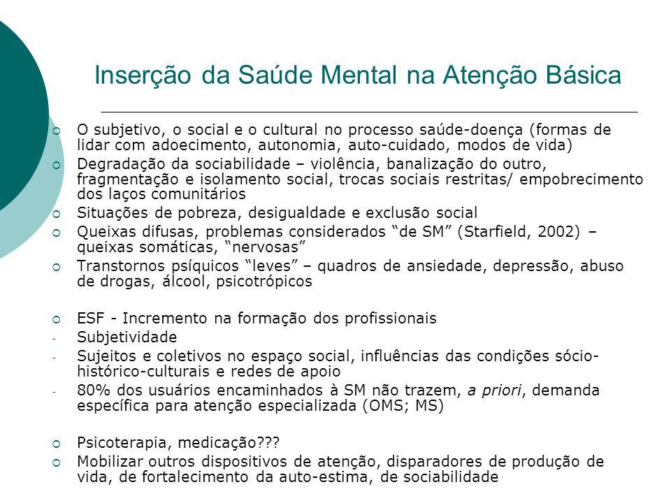 Inserção da Saúde Mental na Atenção Básica  O subjetivo, o social e o cultural no processo saúde-doença (formas de lidar com adoecimento, autonomia,