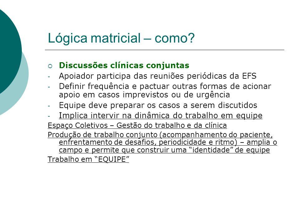 Lógica matricial – como?  Discussões clínicas conjuntas - Apoiador participa das reuniões periódicas da EFS - Definir frequência e pactuar outras for