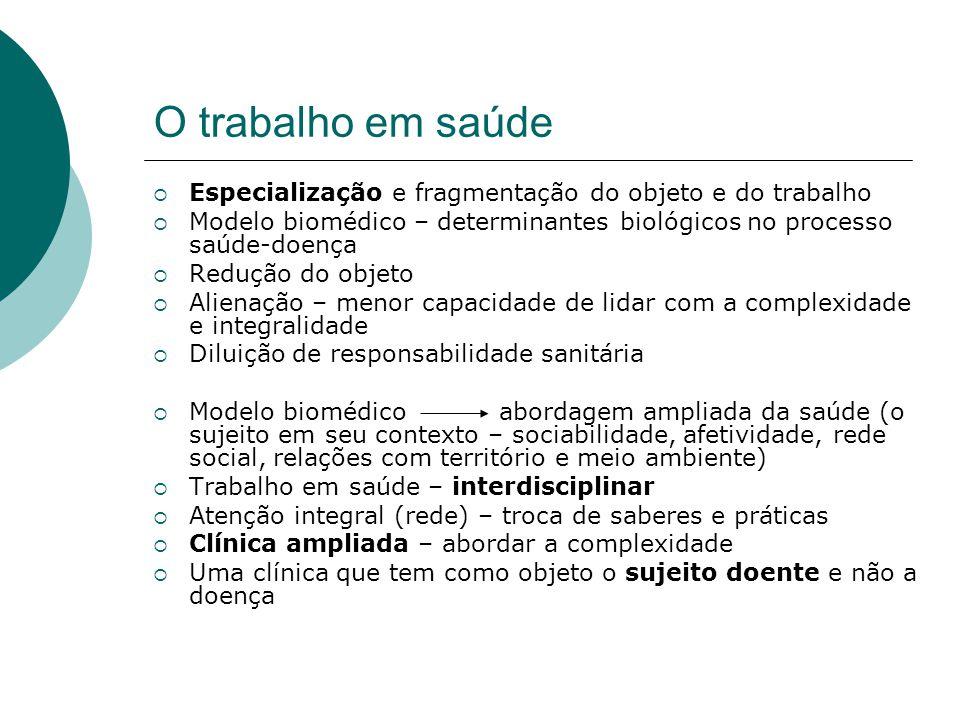 O trabalho em saúde  Especialização e fragmentação do objeto e do trabalho  Modelo biomédico – determinantes biológicos no processo saúde-doença  R