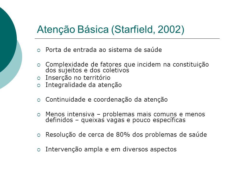 Atenção Básica (Starfield, 2002)  Porta de entrada ao sistema de saúde  Complexidade de fatores que incidem na constituição dos sujeitos e dos colet