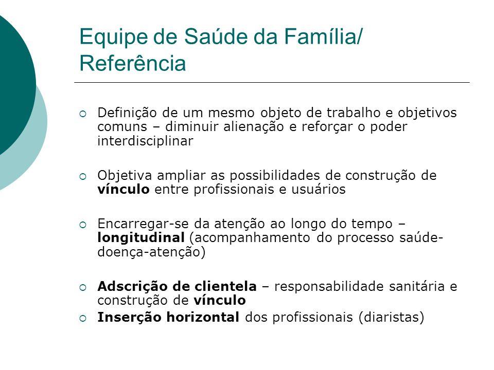 Equipe de Saúde da Família/ Referência  Definição de um mesmo objeto de trabalho e objetivos comuns – diminuir alienação e reforçar o poder interdisc