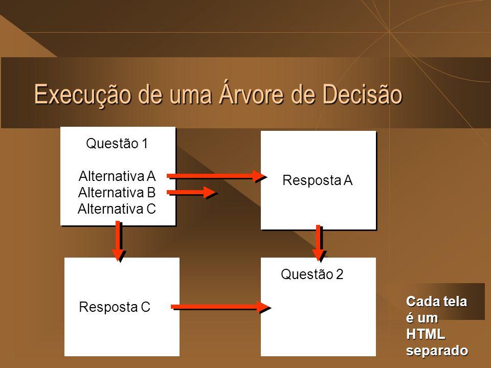Execução de uma Árvore de Decisão Questão 1 Alternativa A Alternativa B Alternativa C Questão 1 Alternativa A Alternativa B Alternativa C Resposta A Questão 2 2 Alternativa A Alternativa B Alternativa C Resposta C C Cada tela é um HTML separado