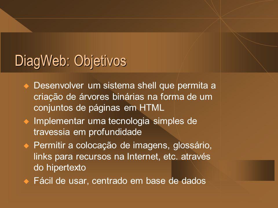 DiagWeb: Objetivos  Desenvolver um sistema shell que permita a criação de árvores binárias na forma de um conjuntos de páginas em HTML  Implementar