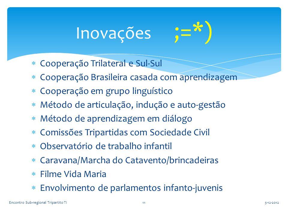  Cooperação Trilateral e Sul-Sul  Cooperação Brasileira casada com aprendizagem  Cooperação em grupo linguístico  Método de articulação, indução e