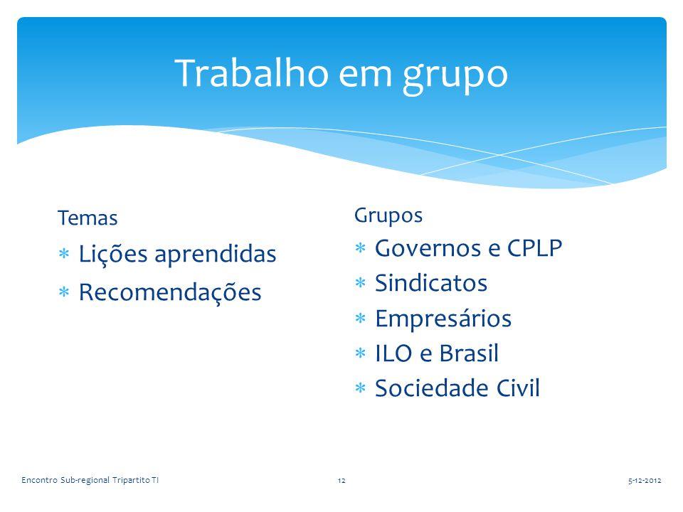 Trabalho em grupo Temas  Lições aprendidas  Recomendações Grupos  Governos e CPLP  Sindicatos  Empresários  ILO e Brasil  Sociedade Civil 5-12-