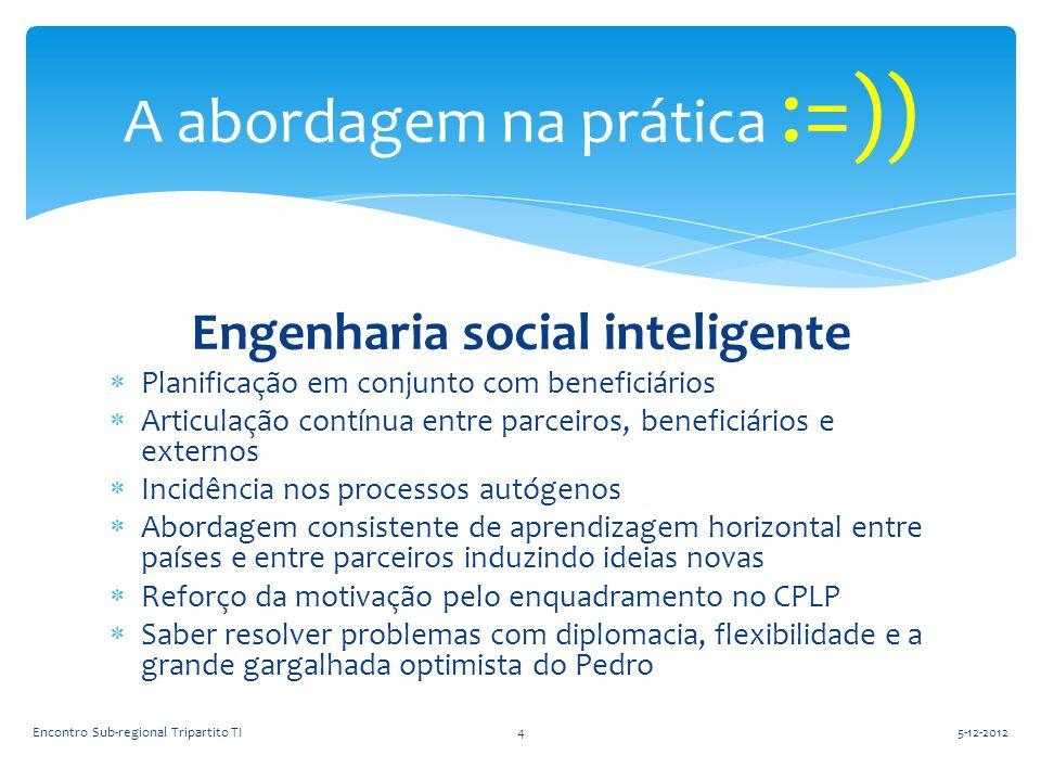 Engenharia social inteligente  Planificação em conjunto com beneficiários  Articulação contínua entre parceiros, beneficiários e externos  Incidênc