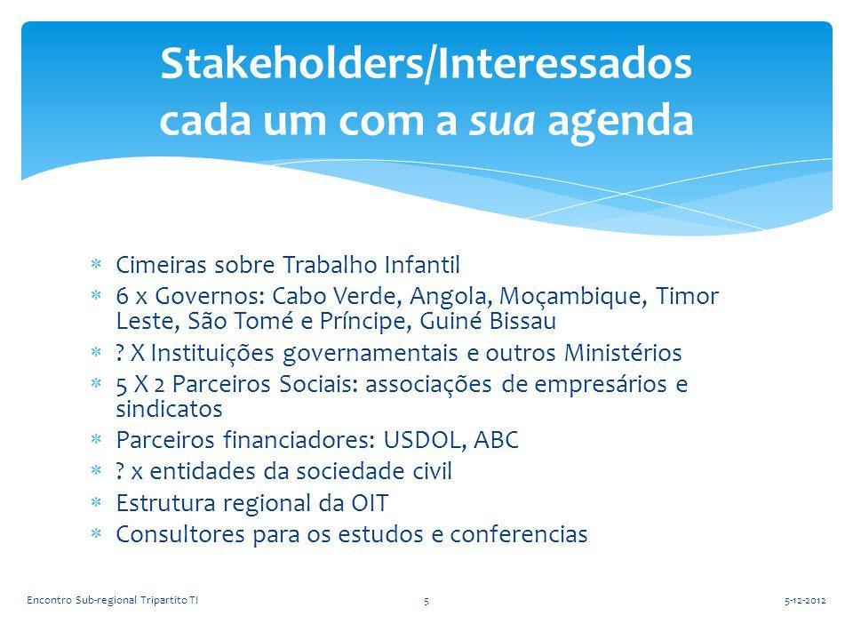  Cimeiras sobre Trabalho Infantil  6 x Governos: Cabo Verde, Angola, Moçambique, Timor Leste, São Tomé e Príncipe, Guiné Bissau  ? X Instituições g