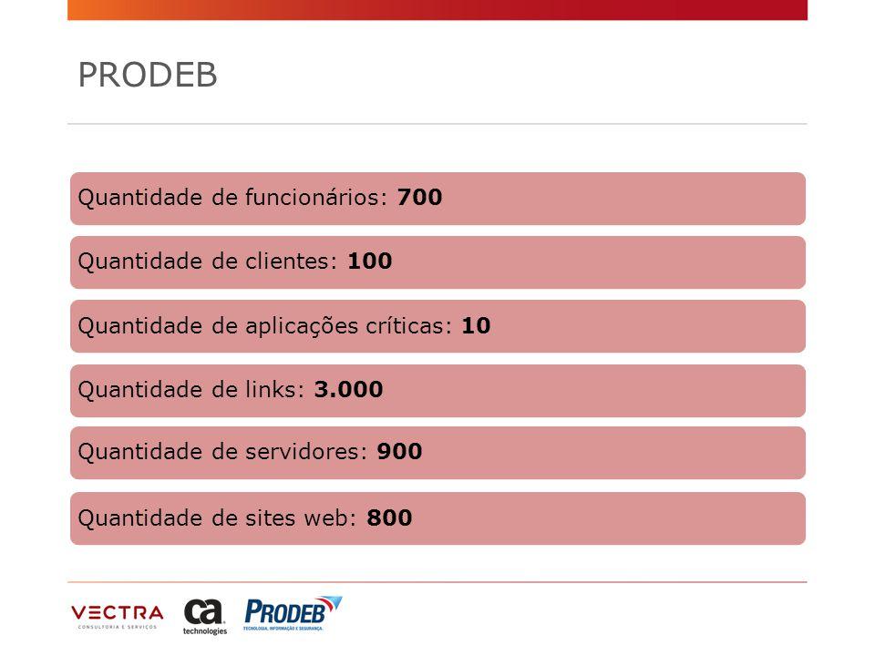 PRODEB Quantidade de funcionários: 700Quantidade de clientes: 100Quantidade de aplicações críticas: 10Quantidade de links: 3.000Quantidade de servidores: 900Quantidade de sites web: 800