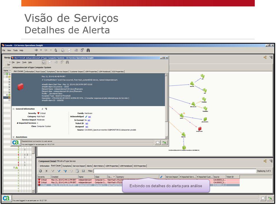 Exibindo os detalhes do alerta para análise Visão de Serviços Detalhes de Alerta