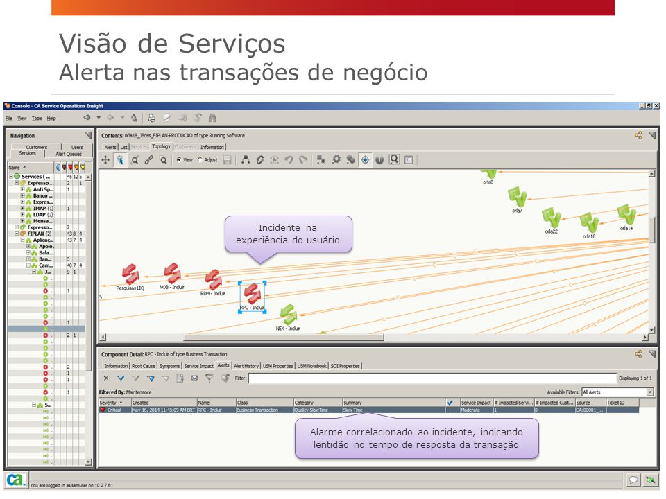 Alarme correlacionado ao incidente, indicando lentidão no tempo de resposta da transação Incidente na experiência do usuário Visão de Serviços Alerta nas transações de negócio