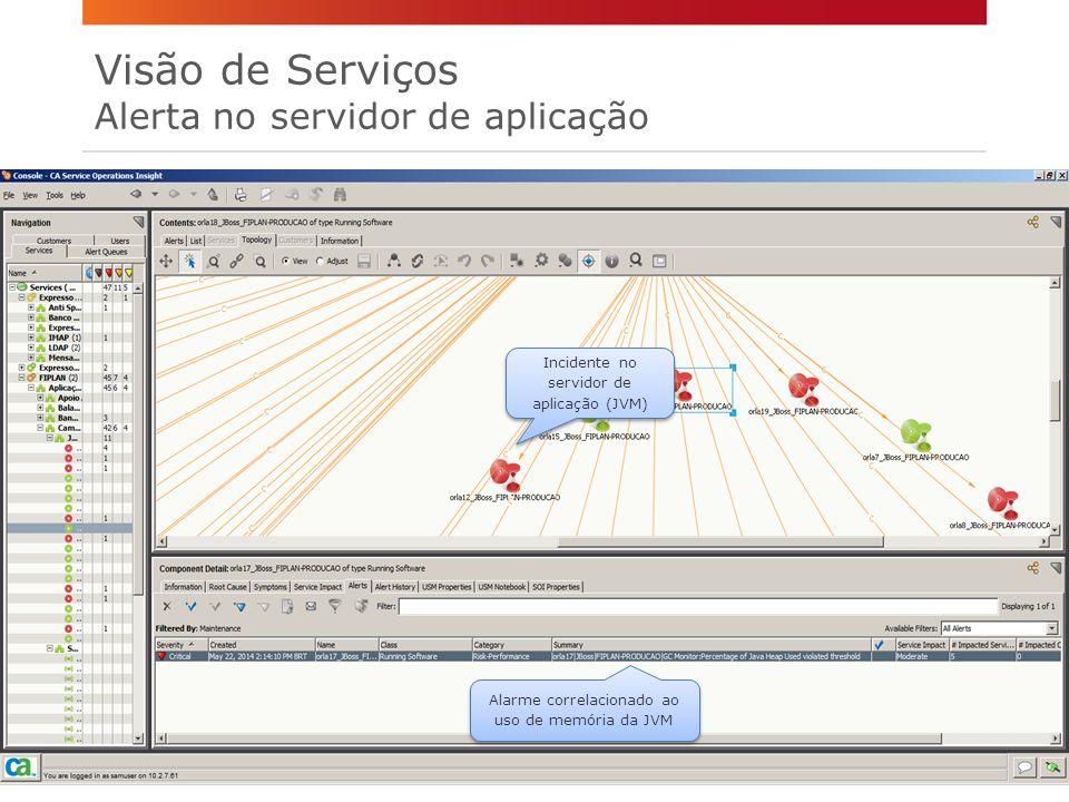 Alarme correlacionado ao uso de memória da JVM Incidente no servidor de aplicação (JVM) Visão de Serviços Alerta no servidor de aplicação