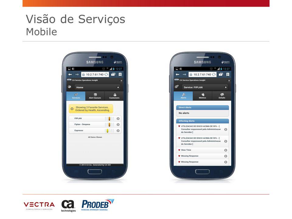 Visão de Serviços Mobile