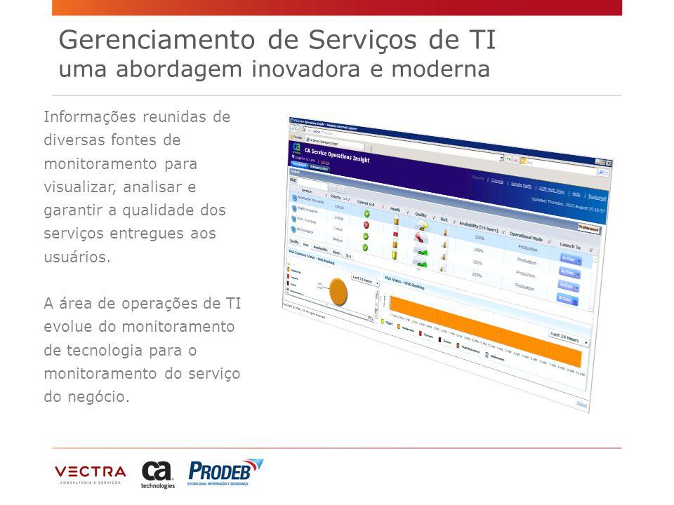 Informações reunidas de diversas fontes de monitoramento para visualizar, analisar e garantir a qualidade dos serviços entregues aos usuários.