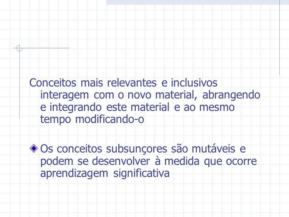 Conceitos mais relevantes e inclusivos interagem com o novo material, abrangendo e integrando este material e ao mesmo tempo modificando-o Os conceitos subsunçores são mutáveis e podem se desenvolver à medida que ocorre aprendizagem significativa