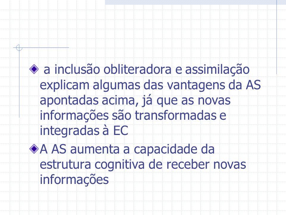 a inclusão obliteradora e assimilação explicam algumas das vantagens da AS apontadas acima, já que as novas informações são transformadas e integradas à EC A AS aumenta a capacidade da estrutura cognitiva de receber novas informações