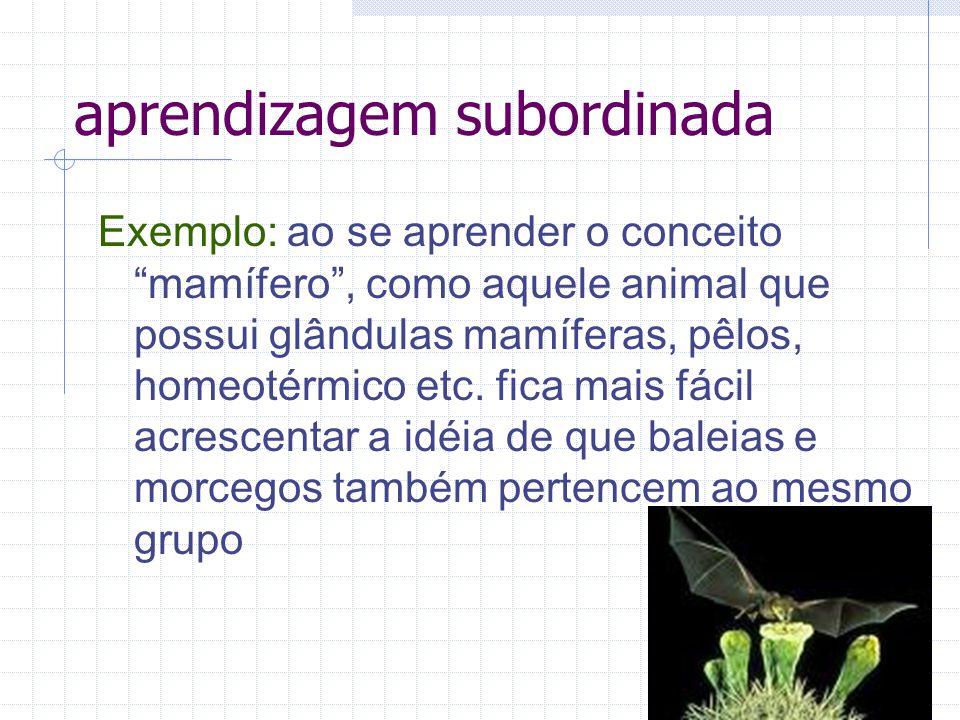 aprendizagem subordinada Exemplo: ao se aprender o conceito mamífero , como aquele animal que possui glândulas mamíferas, pêlos, homeotérmico etc.