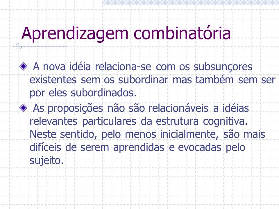 Aprendizagem combinatória A nova idéia relaciona-se com os subsunçores existentes sem os subordinar mas também sem ser por eles subordinados.
