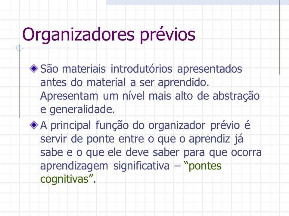 Organizadores prévios São materiais introdutórios apresentados antes do material a ser aprendido.