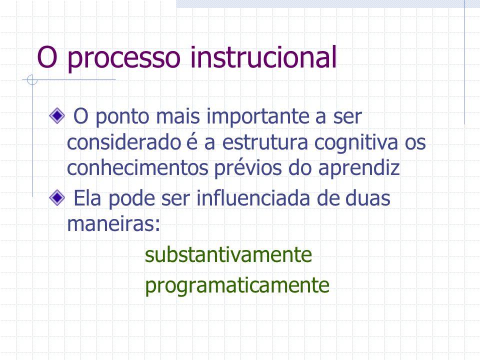 O processo instrucional O ponto mais importante a ser considerado é a estrutura cognitiva os conhecimentos prévios do aprendiz Ela pode ser influenciada de duas maneiras: substantivamente programaticamente